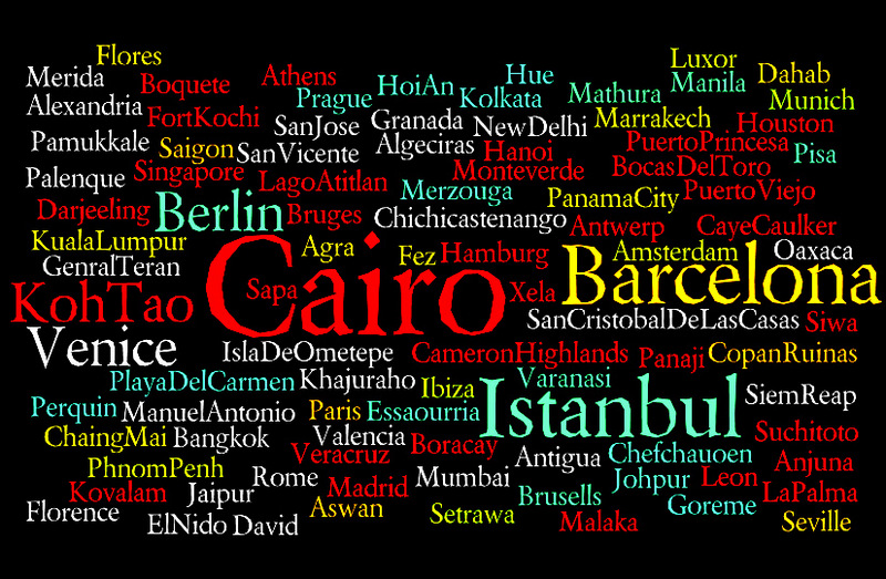 Cities visited during a trip around the world.
